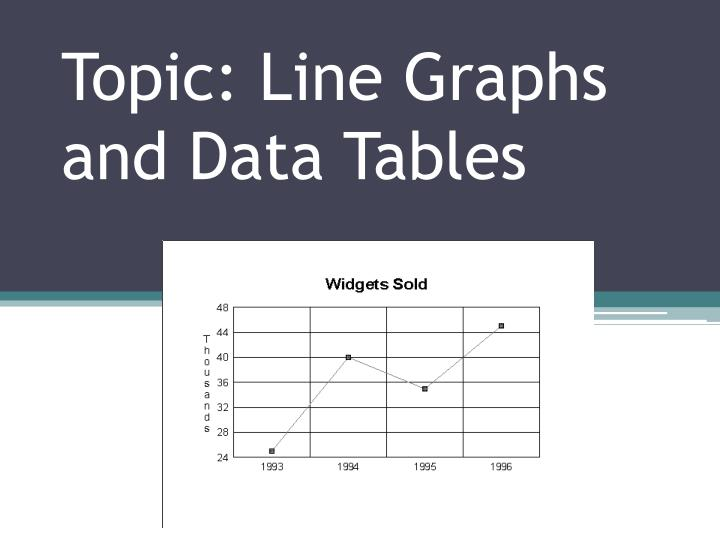 Topic: Line Graphs and Data Tables