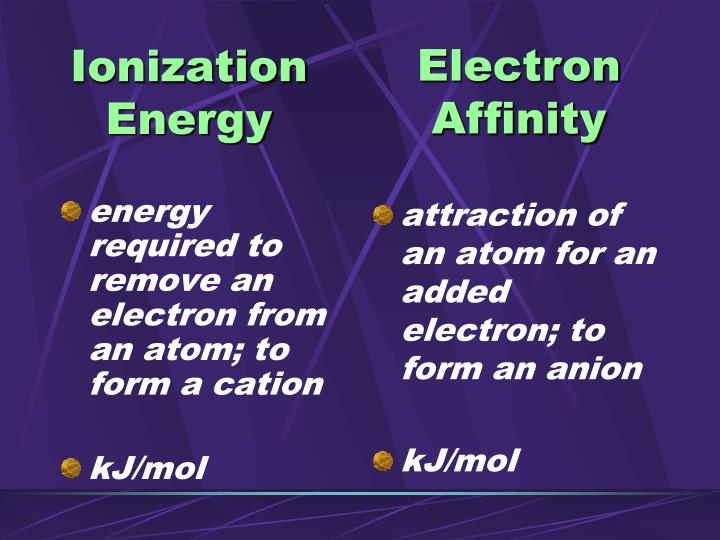 energy required to remove an electron from an atom; to form a cation