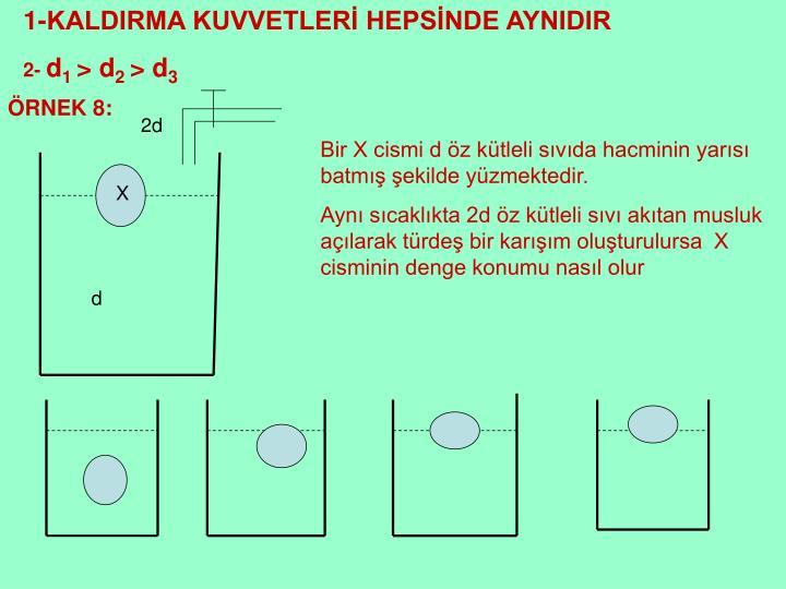 1-KALDIRMA KUVVETLERİ HEPSİNDE AYNIDIR
