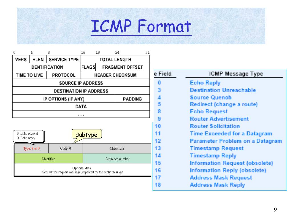 PPT - TCP/IP Stack PowerPoint Presentation - ID:5743608