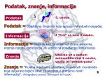podatak znanje informacija