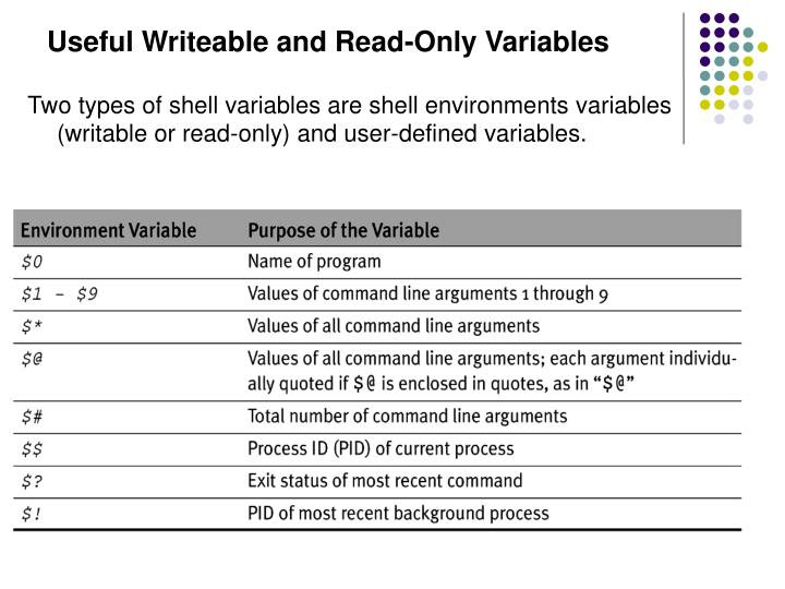 Useful Writeable and Read-Only Variables