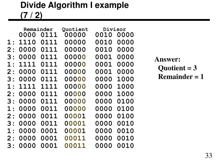 Divide Algorithm I example (7 / 2)