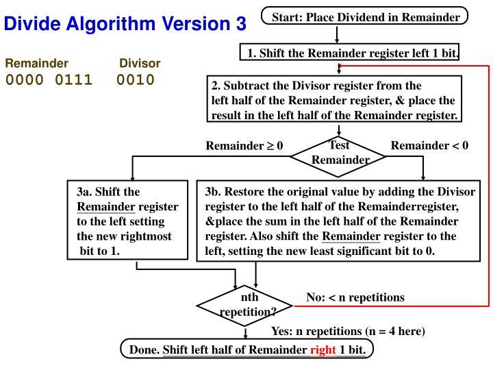 Divide Algorithm Version 3