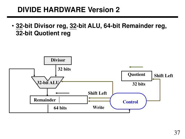 DIVIDE HARDWARE Version 2