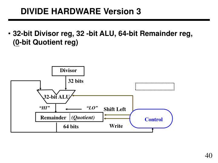 DIVIDE HARDWARE Version 3