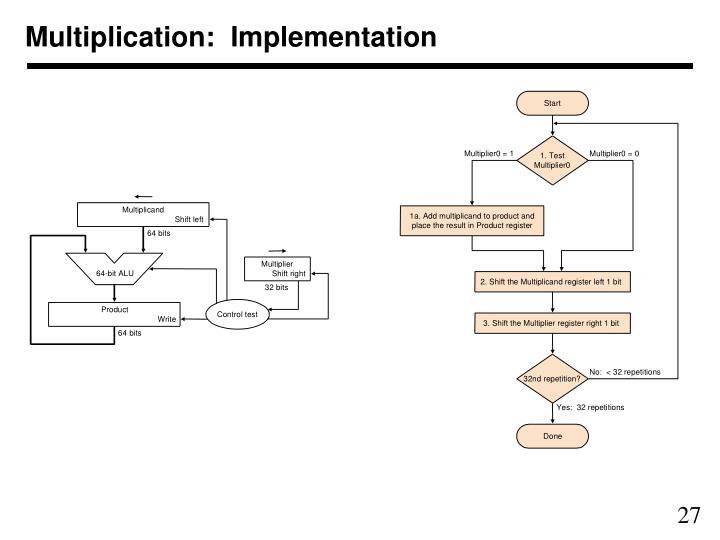 Multiplication:  Implementation