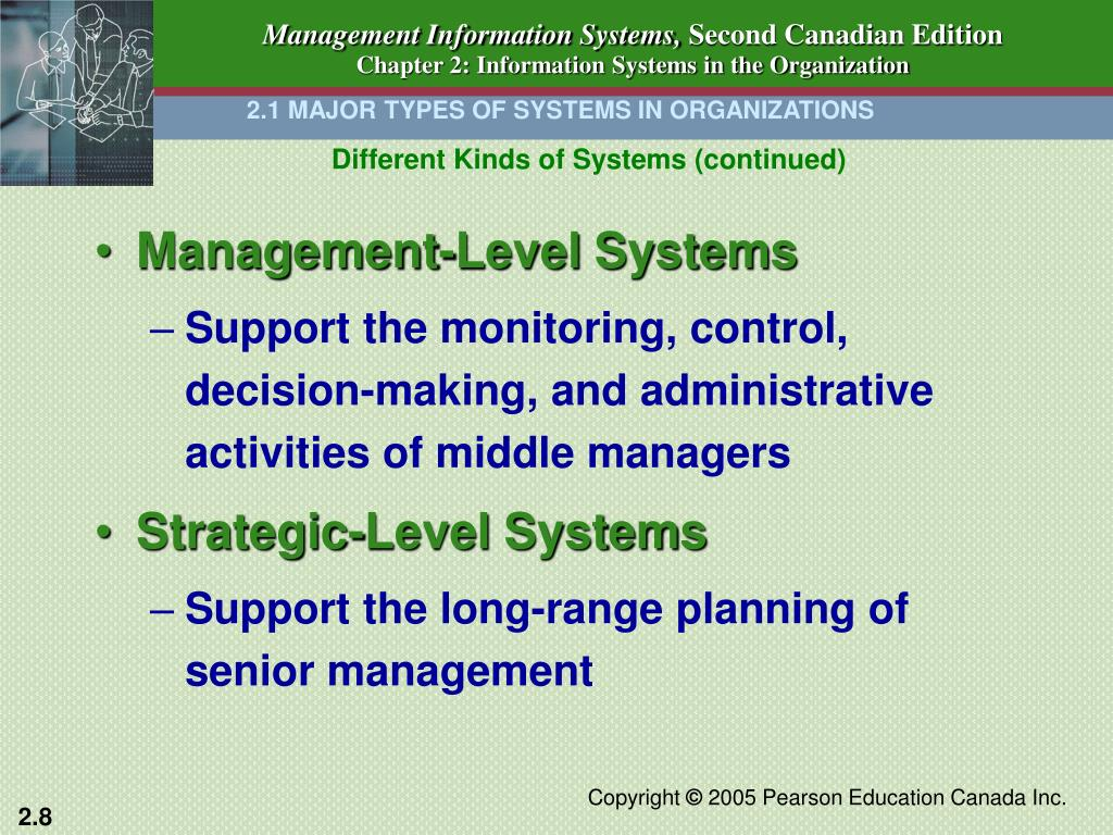Types administrative systems