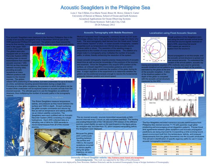 acoustic seagliders in the philippine sea n.