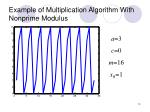 example of multiplication algorithm with nonprime modulus