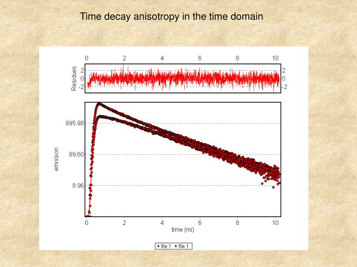 Time decay anisotropy in the time domain