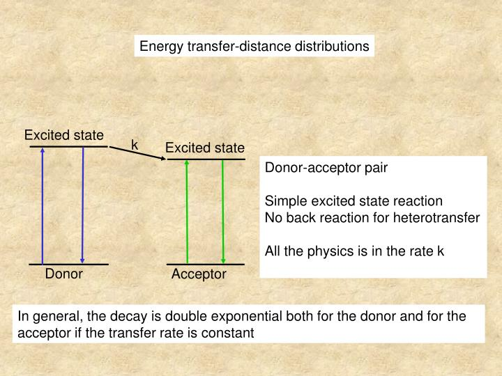 Energy transfer-distance distributions