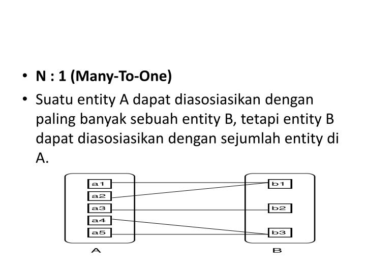 N : 1 (Many-To-One)