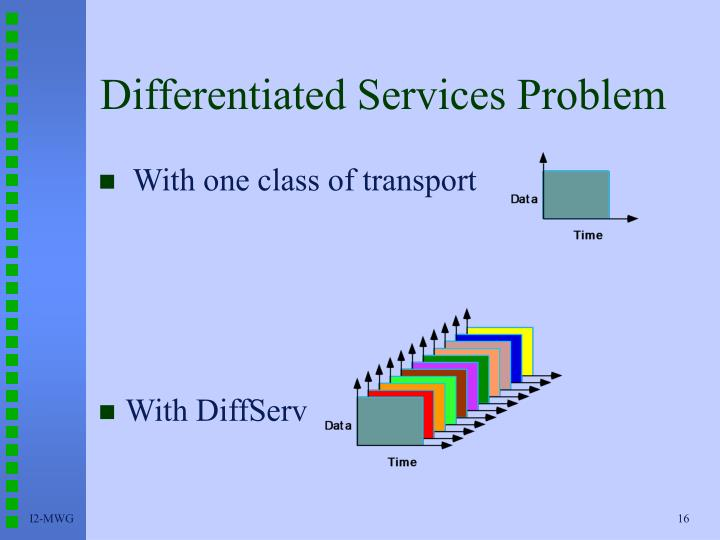 Differentiated Services Problem