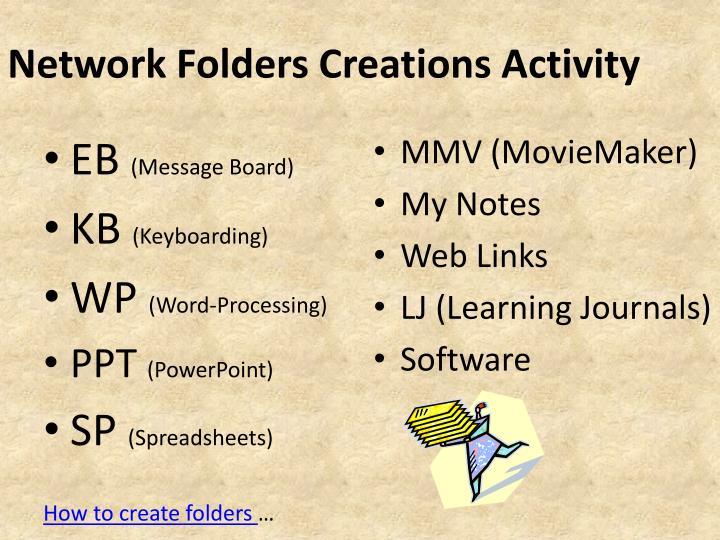 Network Folders Creations Activity