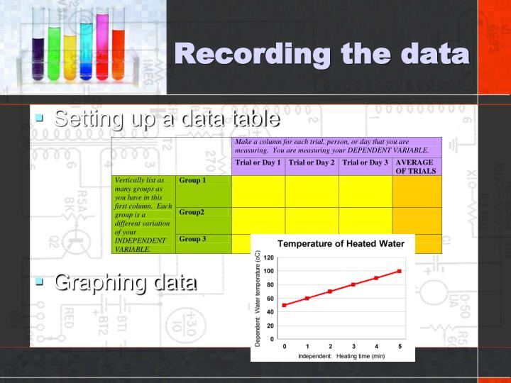 Recording the data