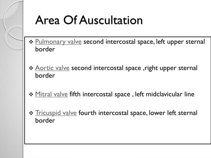 Area of auscultation1