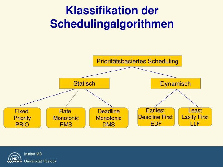Klassifikation der Schedulingalgorithmen
