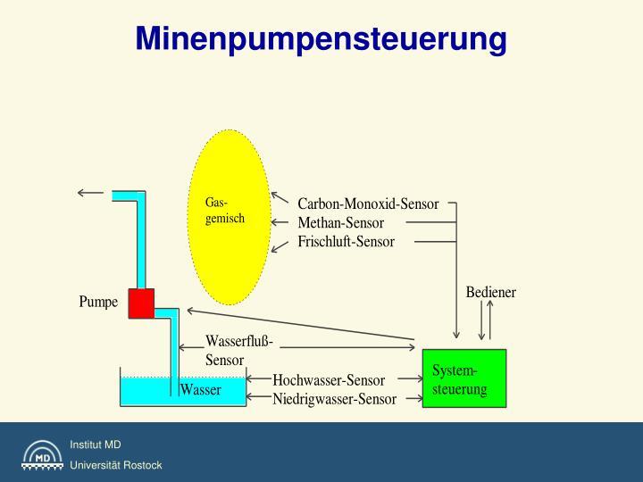 Minenpumpensteuerung