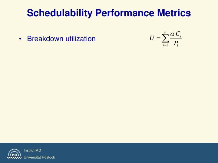 Schedulability Performance Metrics