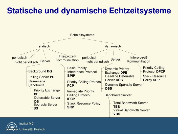 Statische und dynamische Echtzeitsysteme