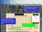 rainfall analysis of basin just north of debris flow