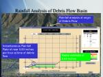 rainfall analysis of debris flow basin