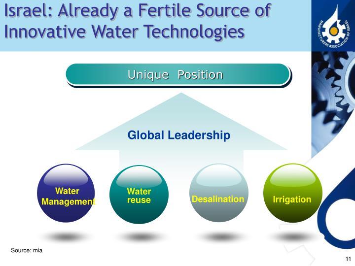 Israel: Already a Fertile Source of Innovative Water Technologies
