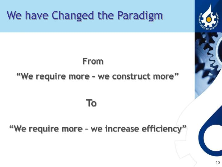We have Changed the Paradigm