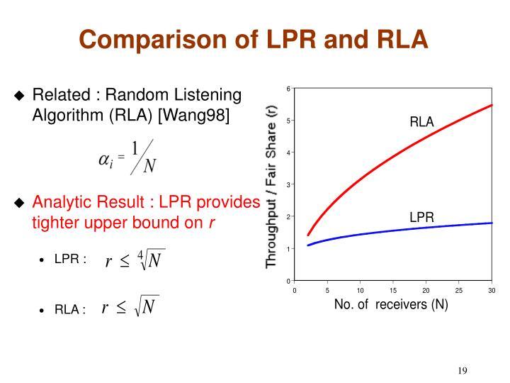 Related : Random Listening Algorithm (RLA) [Wang98]