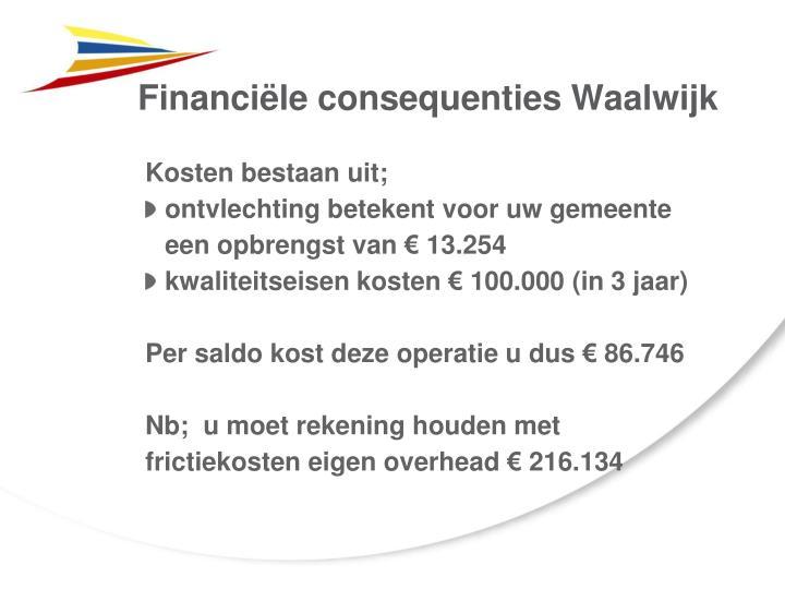 Financiële consequenties Waalwijk