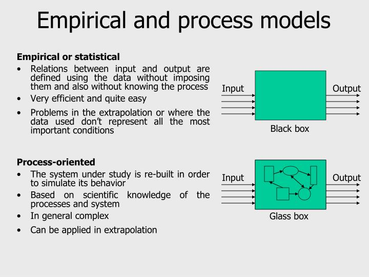 Empirical and process models