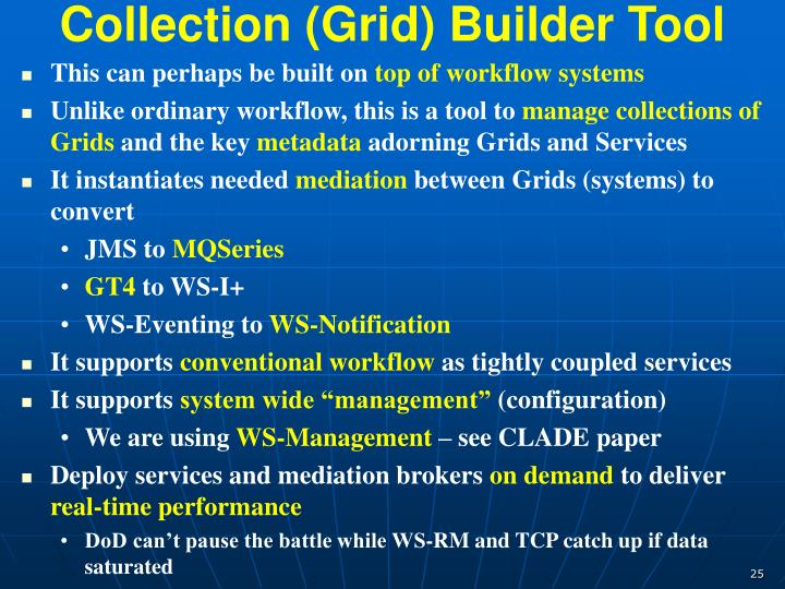 Collection (Grid) Builder Tool