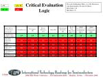 critical evaluation logic