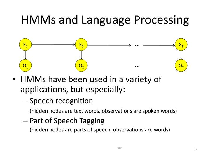 HMMs and Language Processing