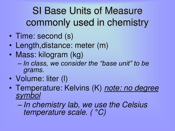 SI Base Units of Measure