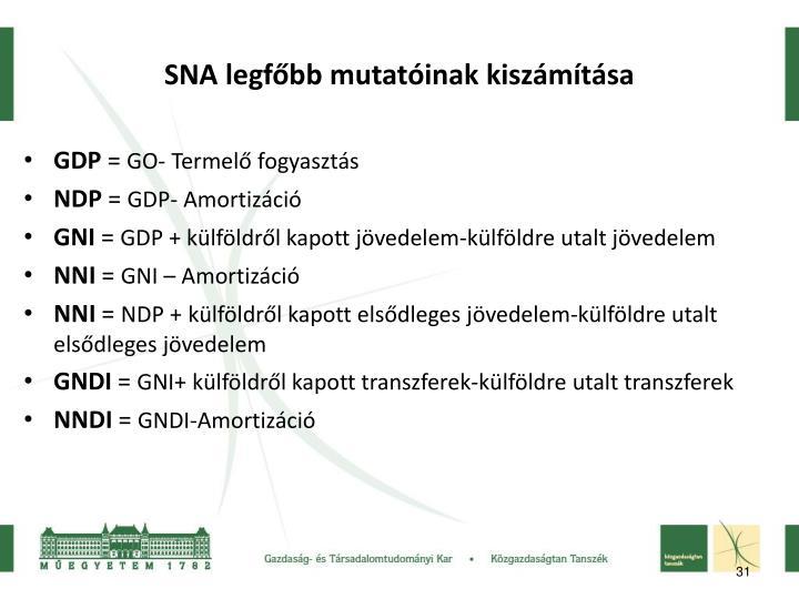 SNA legfőbb mutatóinak kiszámítása