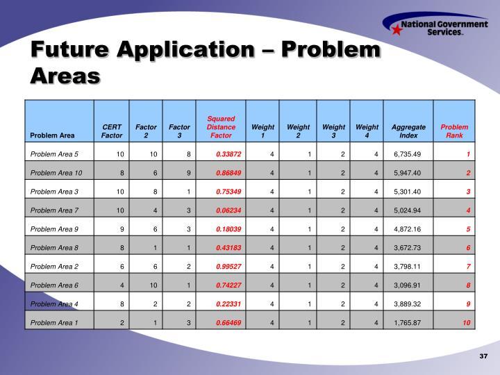 Future Application – Problem Areas