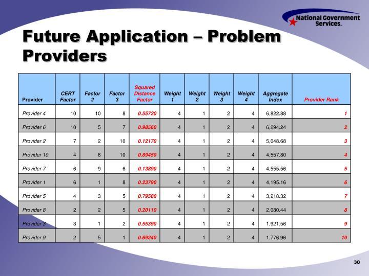 Future Application – Problem Providers