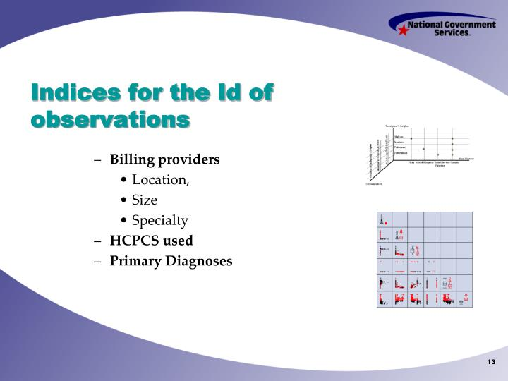 Indices for the Id of observations
