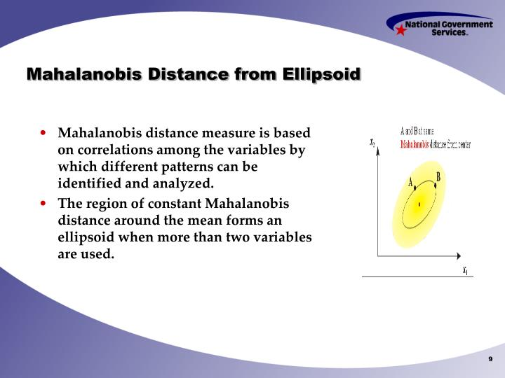 Mahalanobis Distance from Ellipsoid