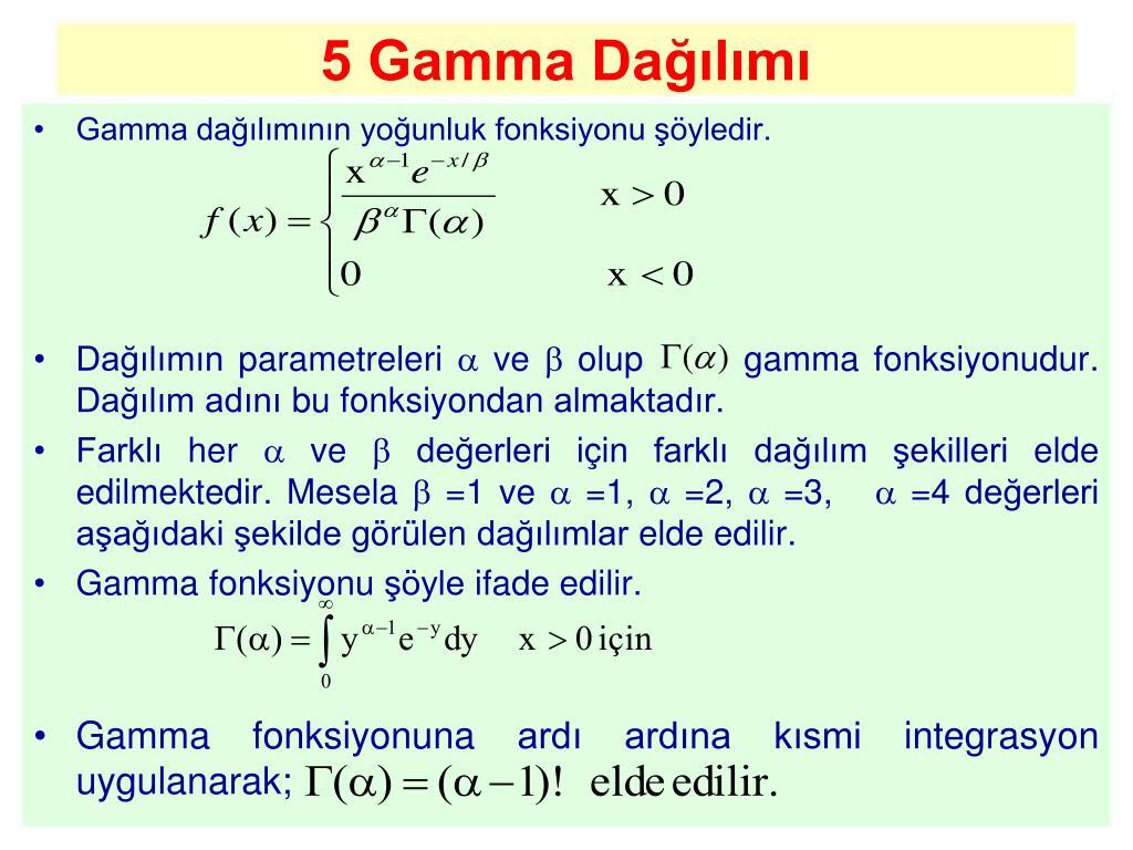 Gammas - bu nedir Tarih, özellikler ve üretim yöntemleri