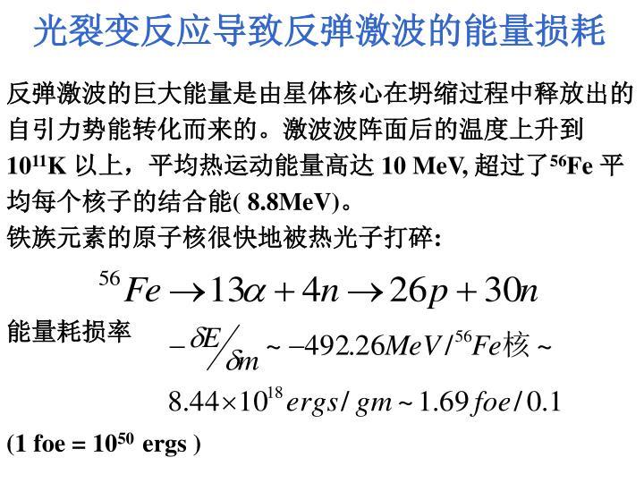 光裂变反应导致反弹激波的能量损耗