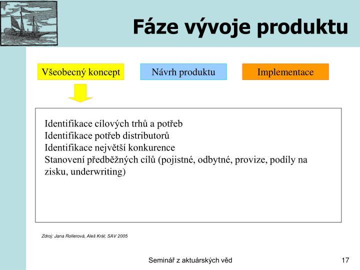 Fáze vývoje produktu