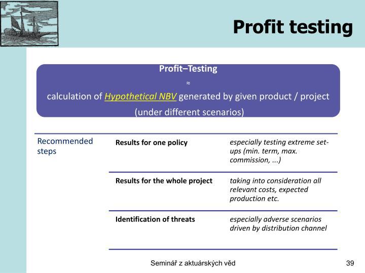Profit testing