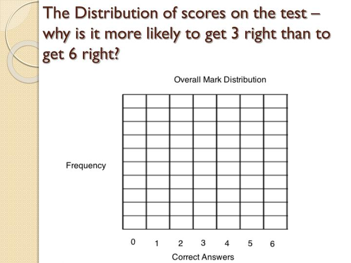 The Distribution of scores on the test – why is it more likely to get 3 right than to get 6 right?