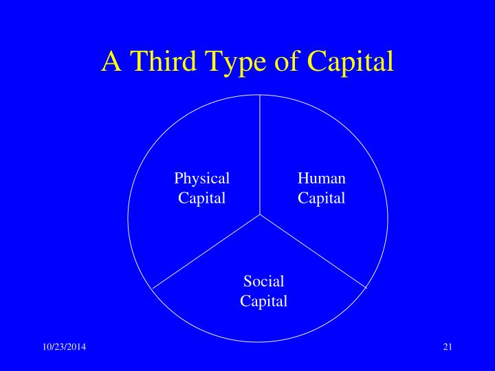 A Third Type of Capital