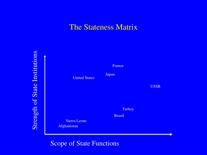 The Stateness Matrix