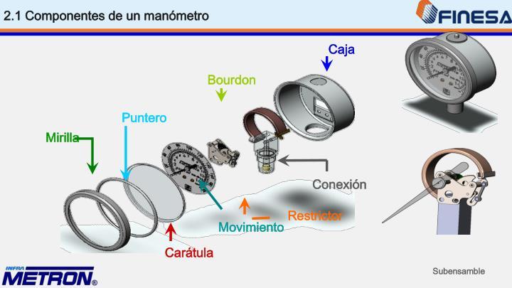 Resultado de imagen para MANOMETROS METRON