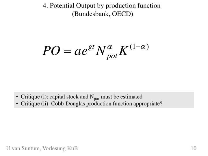 4. Potential Output by production function
